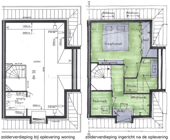 Snellen architectenbureau for Inrichting tekenen